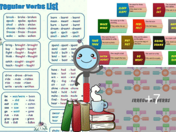 English Verb Forms: Regular and Irregular Verbs 14