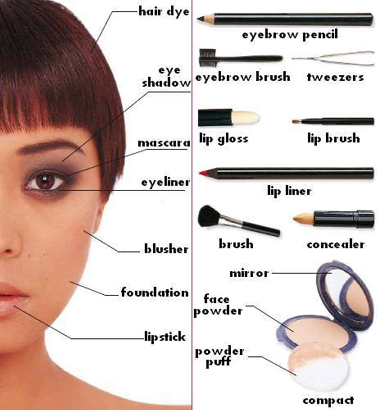 Make-up and Cosmetics Vocabulary in English 1
