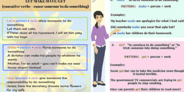 Causative Verbs in English: Let, Make, Have & Get 1