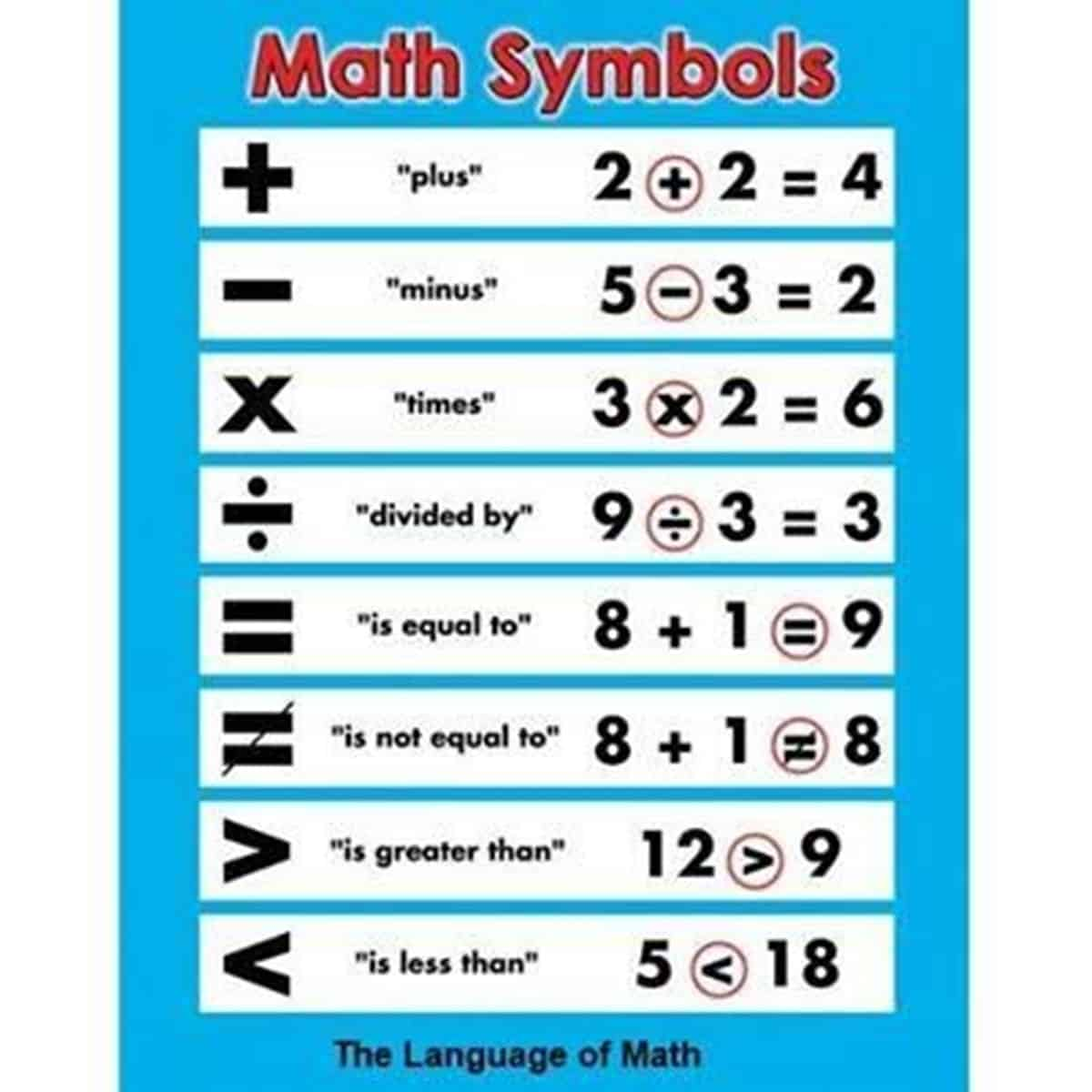 Math symbols in English