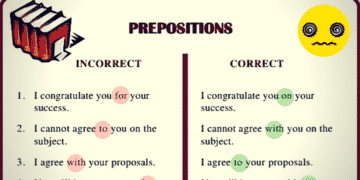 Common Errors in the Use of English Prepositions 1