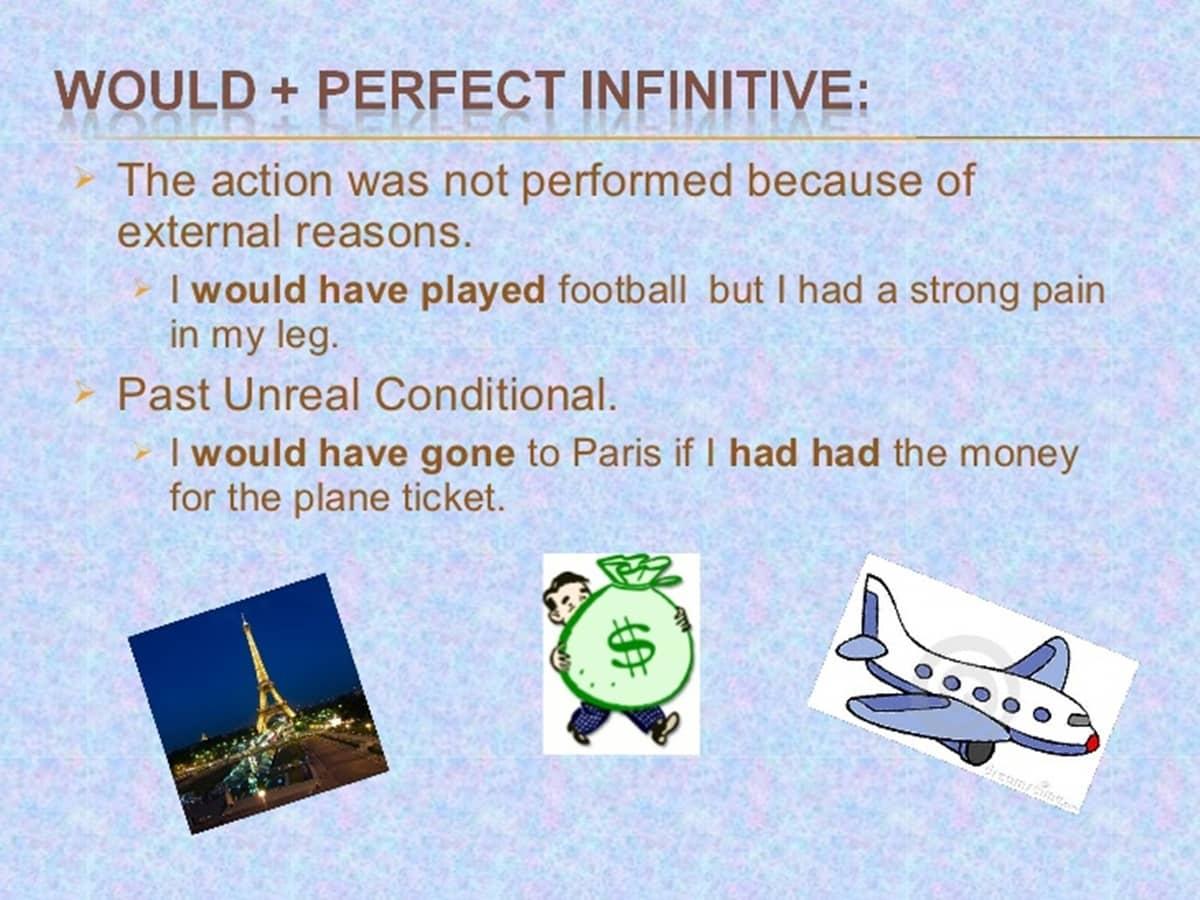 Would + Have + Past Participle