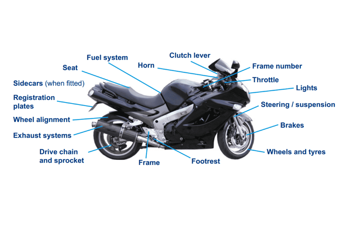 English Vocabulary: Vehicle Parts and Accessories 8