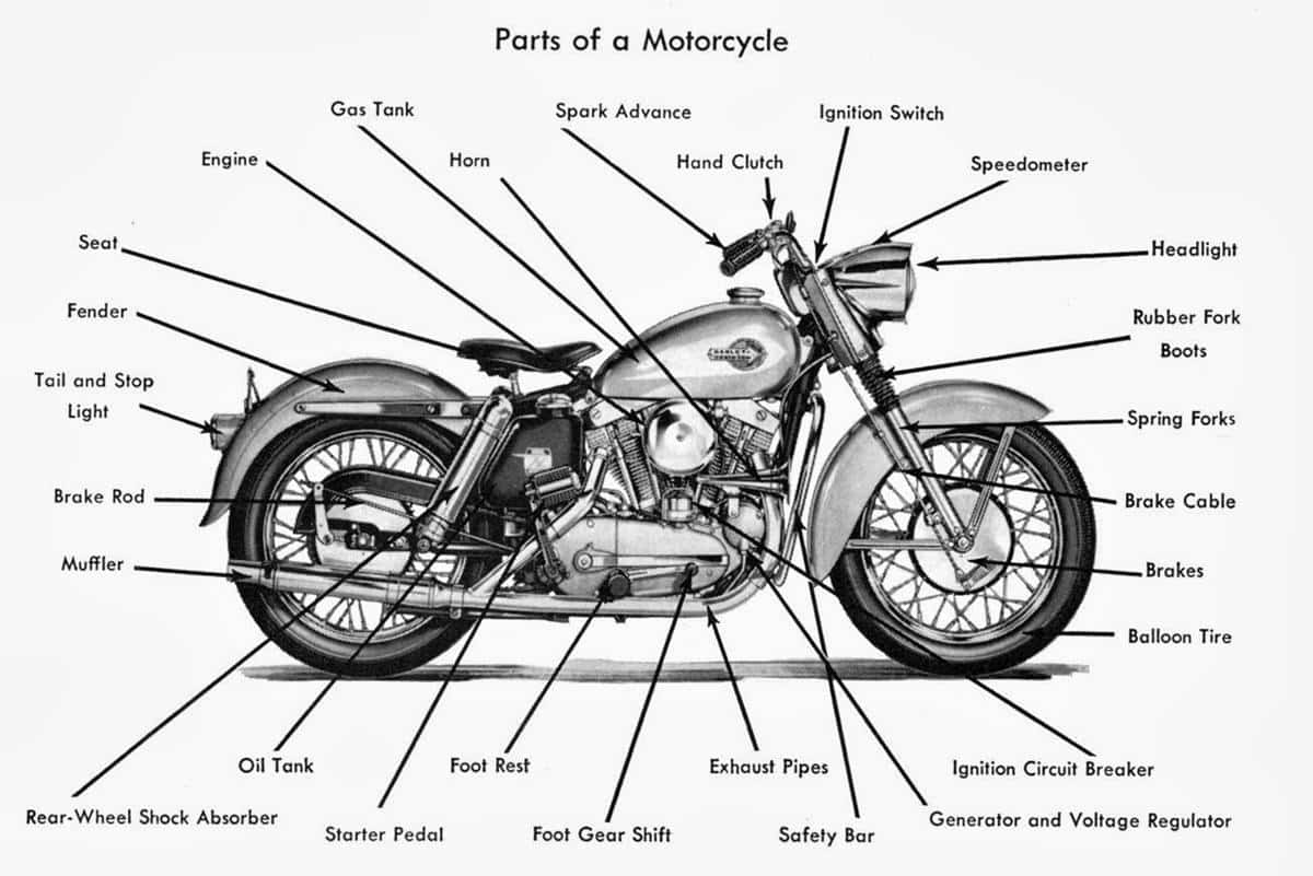 English Vocabulary: Vehicle Parts and Accessories 7