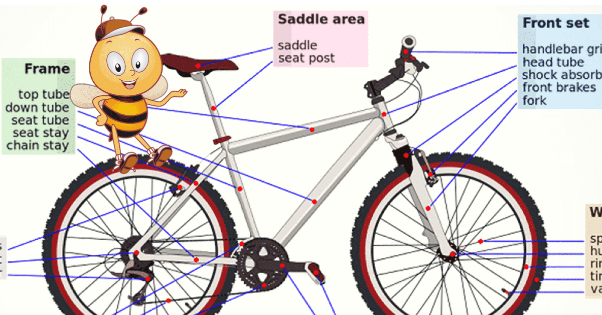English Vocabulary: Different Parts of a Bicycle 2