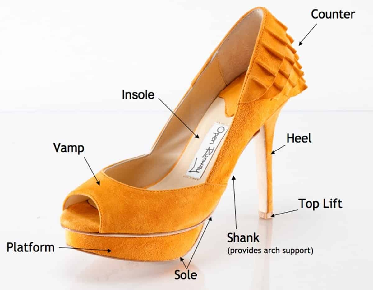 Types of Shoes Vocabulary in English: 50+ items Illustrated 17