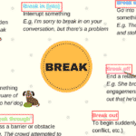 20+ Useful Phrasal Verbs Relating to Clothes 2