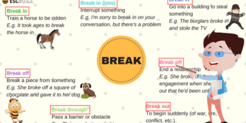 Phrasal Verbs with BREAK in English (with Meaning and Examples) 3