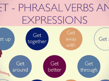 Commonly Used Phrasal Verbs with GET in English (with Meaning and Examples) 14