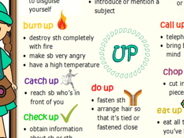 50+ Useful Phrasal Verbs with UP (with Meaning & Examples) 22