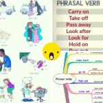 How to Use English Punctuation Marks Correctly 2