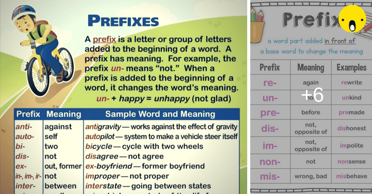 Prefixes: List of 50+ Common Prefixes in English