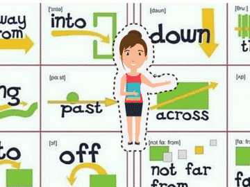 Prepositions of Movement in English Grammar 14