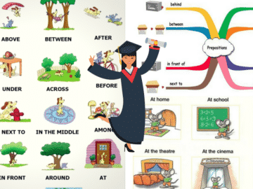 English Grammar: Prepositions of Place 15