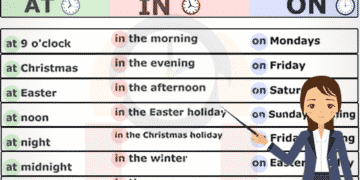In, On, At – Prepositions of Time 11