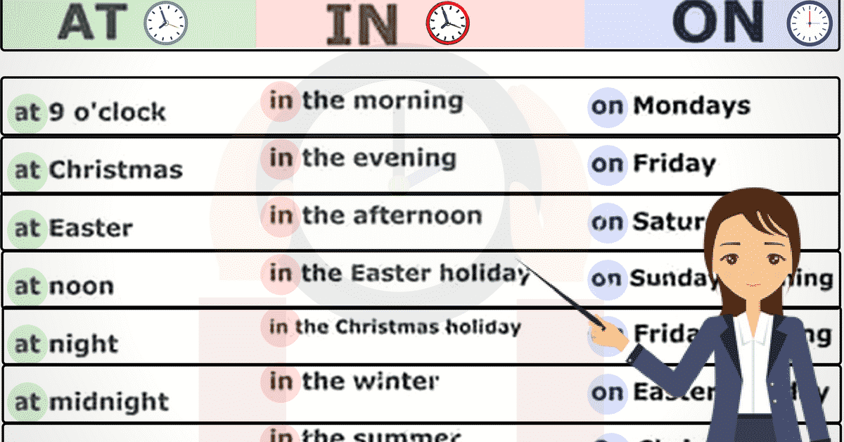 In, On, At – Prepositions of Time 2