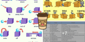 Prepositions of Time, Place and Movement 14