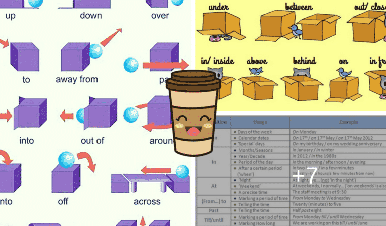 Prepositions of Time, Place and Movement