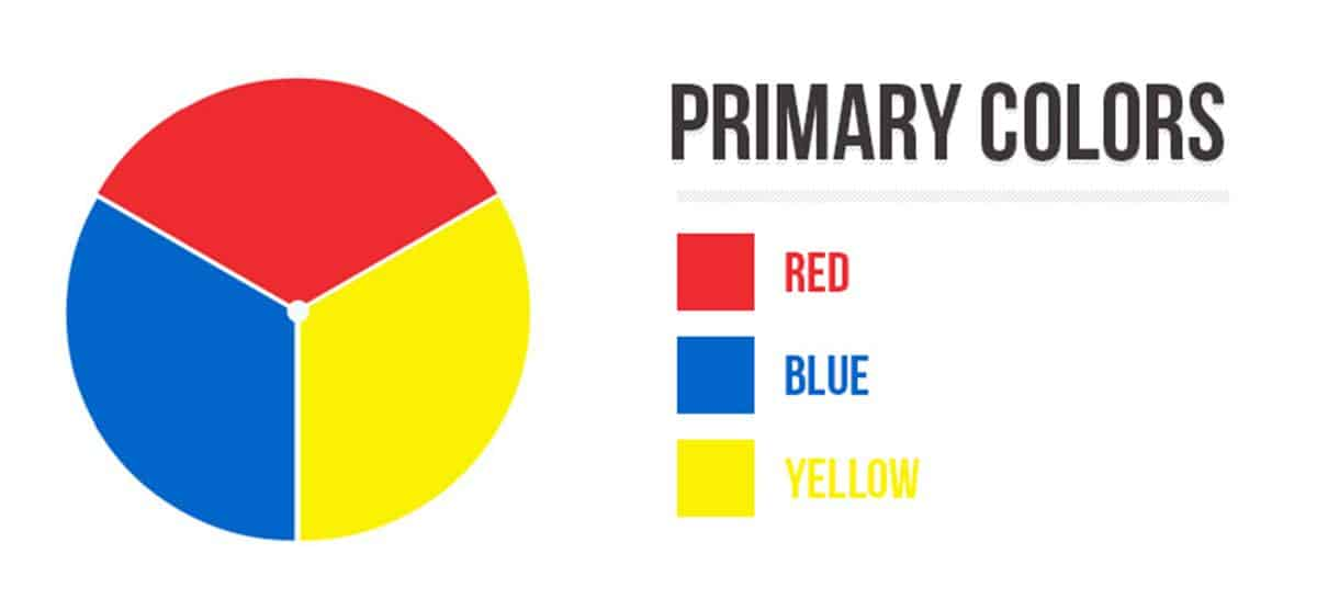Learn English Vocabulary: Colours/ Colors 2