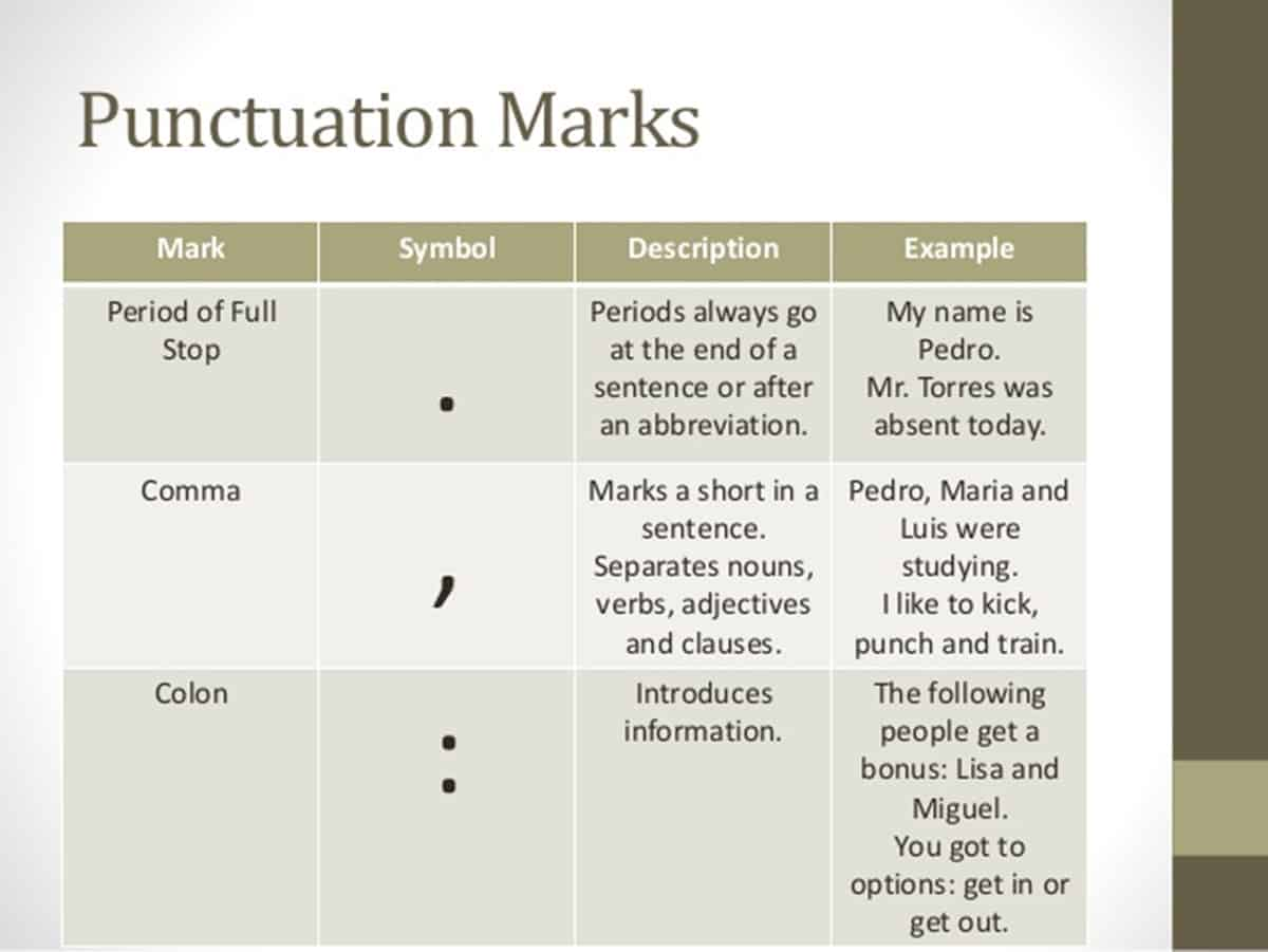 Punctuation Marks in English