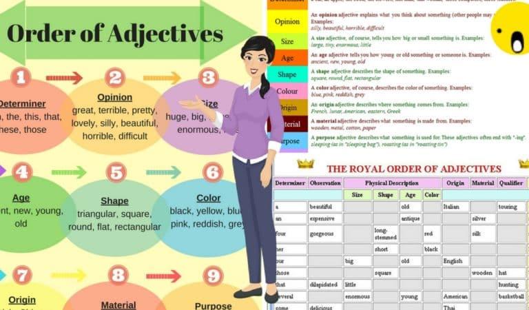 English Grammar: Order of Adjectives
