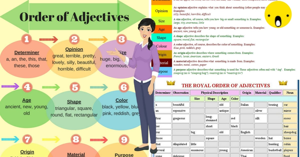 English Grammar: Order of Adjectives 2