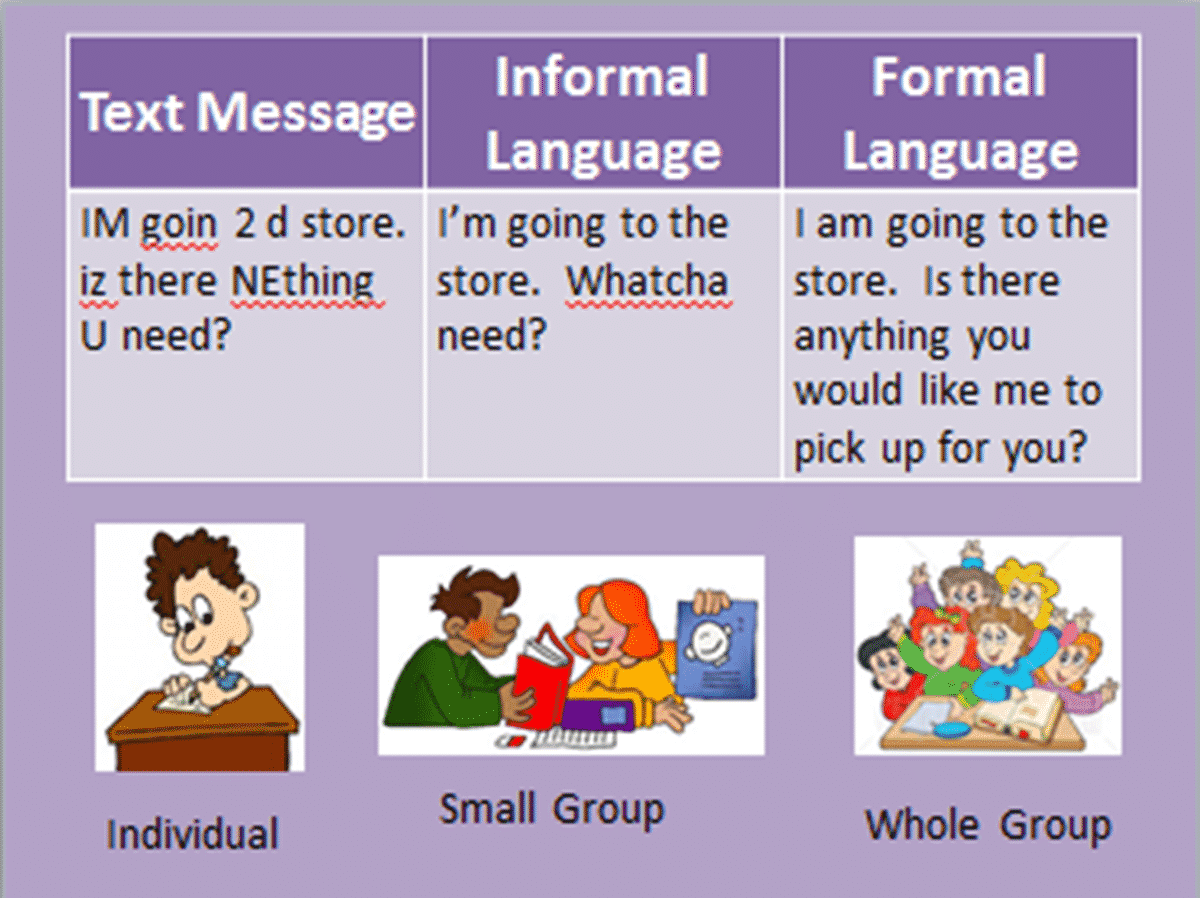 The Difference Between Formal and Informal Language 19