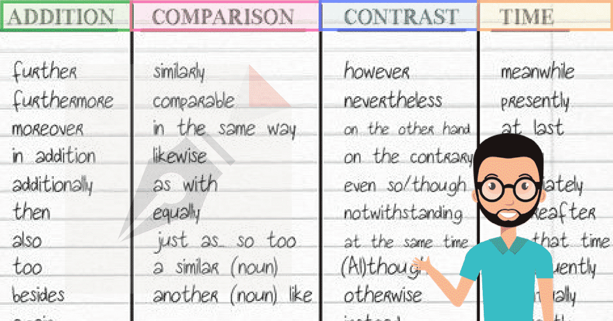 Linking Words for Essays: How to Link Those Paragraphs 10