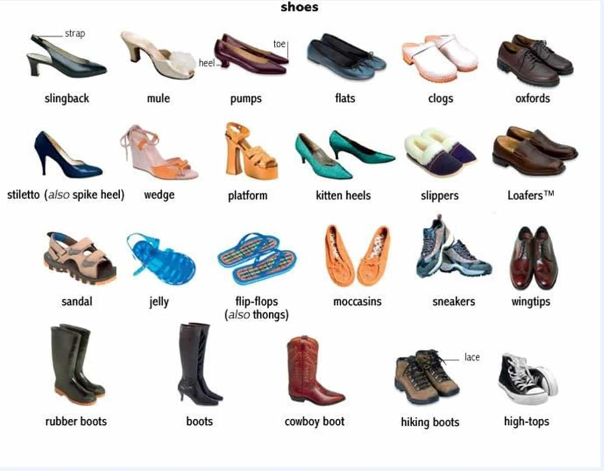 Types of Shoes Vocabulary in English: 50+ items Illustrated