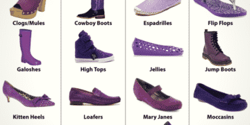 Types of Shoes Vocabulary in English: 50+ items Illustrated 20