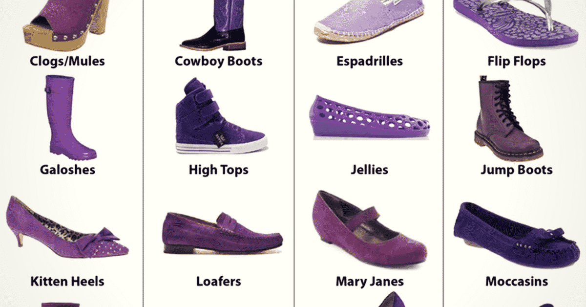 Types of Shoes Vocabulary in English: 50+ items Illustrated 14