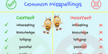 70+ Common Spelling Mistakes in English 11