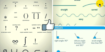 Punctuation Marks, Keyboard and Math Symbols in English 6
