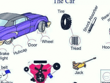English Vocabulary: Different Parts of a Car 25