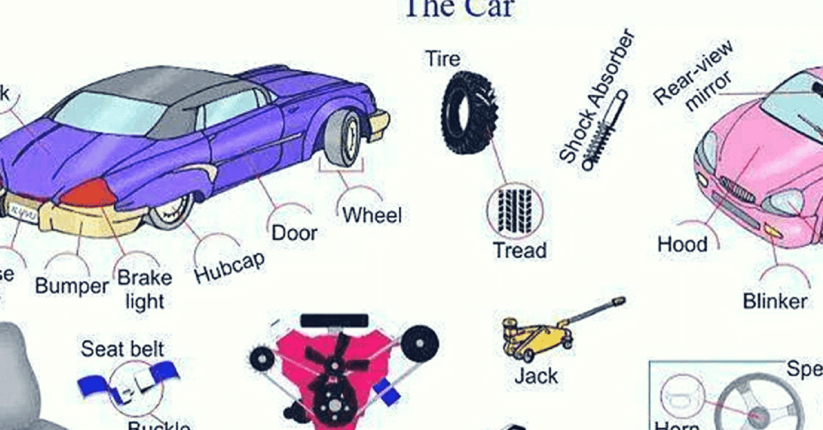 English Vocabulary: Different Parts of a Car 10