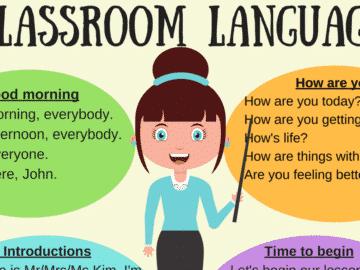 Classroom Language For English Teachers 15