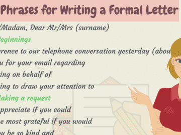 Useful Words and Phrases for Writing Formal Letters in English 17