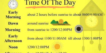How to Tell the Time Properly in English 10