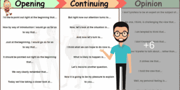 Useful Expressions to Use In Group Discussions and Conversations in English 1