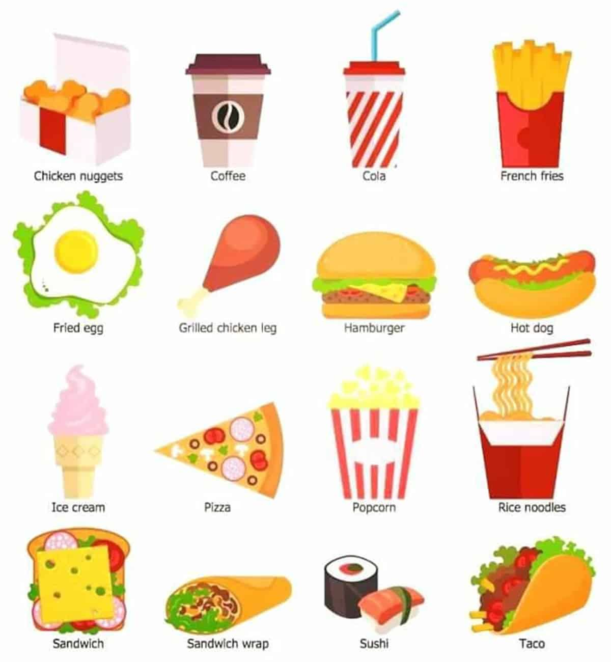 English Vocabulary for Fast Food 1