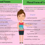 Classroom Language For English Teachers 3