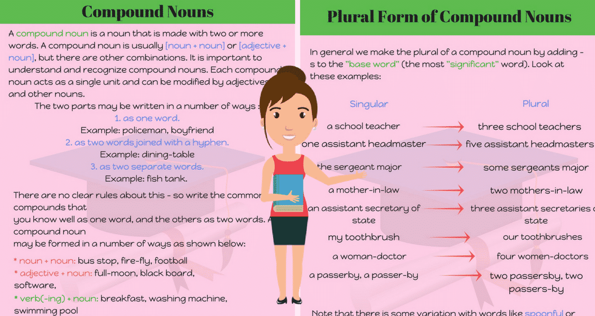 English Grammar: Compound Nouns 7