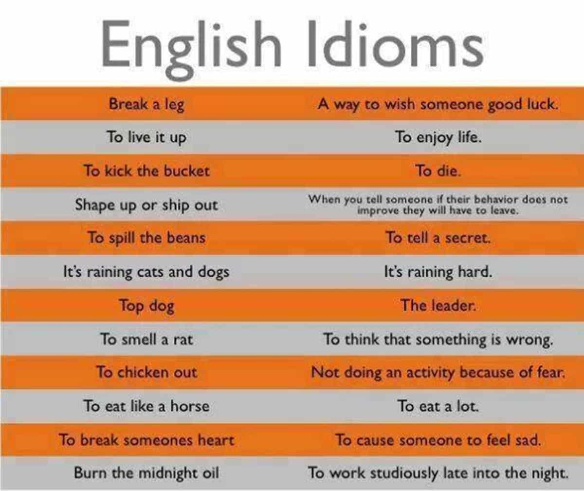 50+ Most Useful Idioms and their Meaning