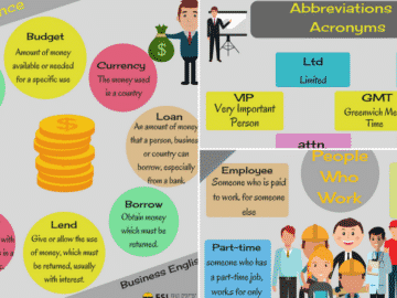 English for Business - Important Business English Vocabulary & Terms 14