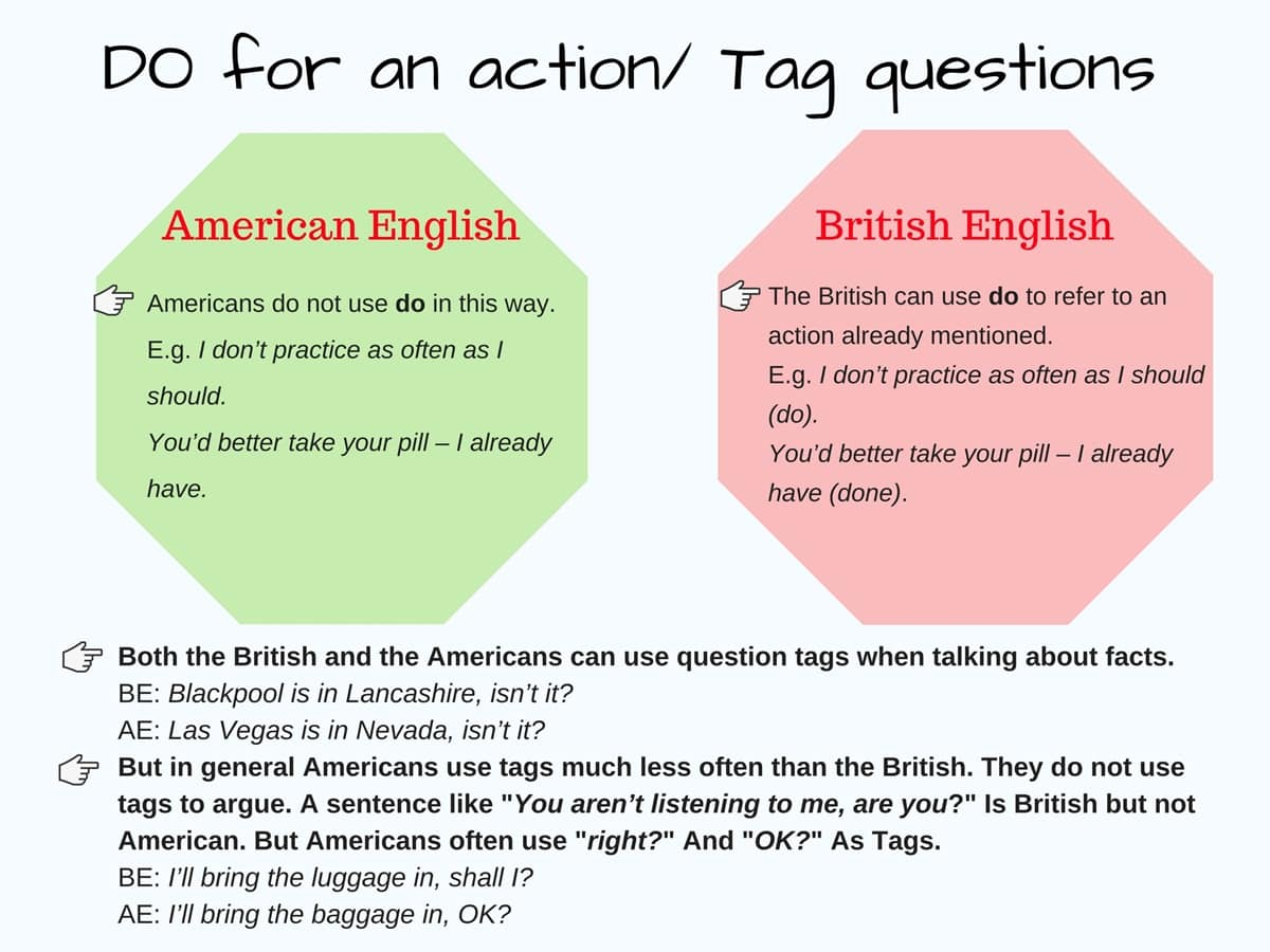 Grammar Differences Between American and British