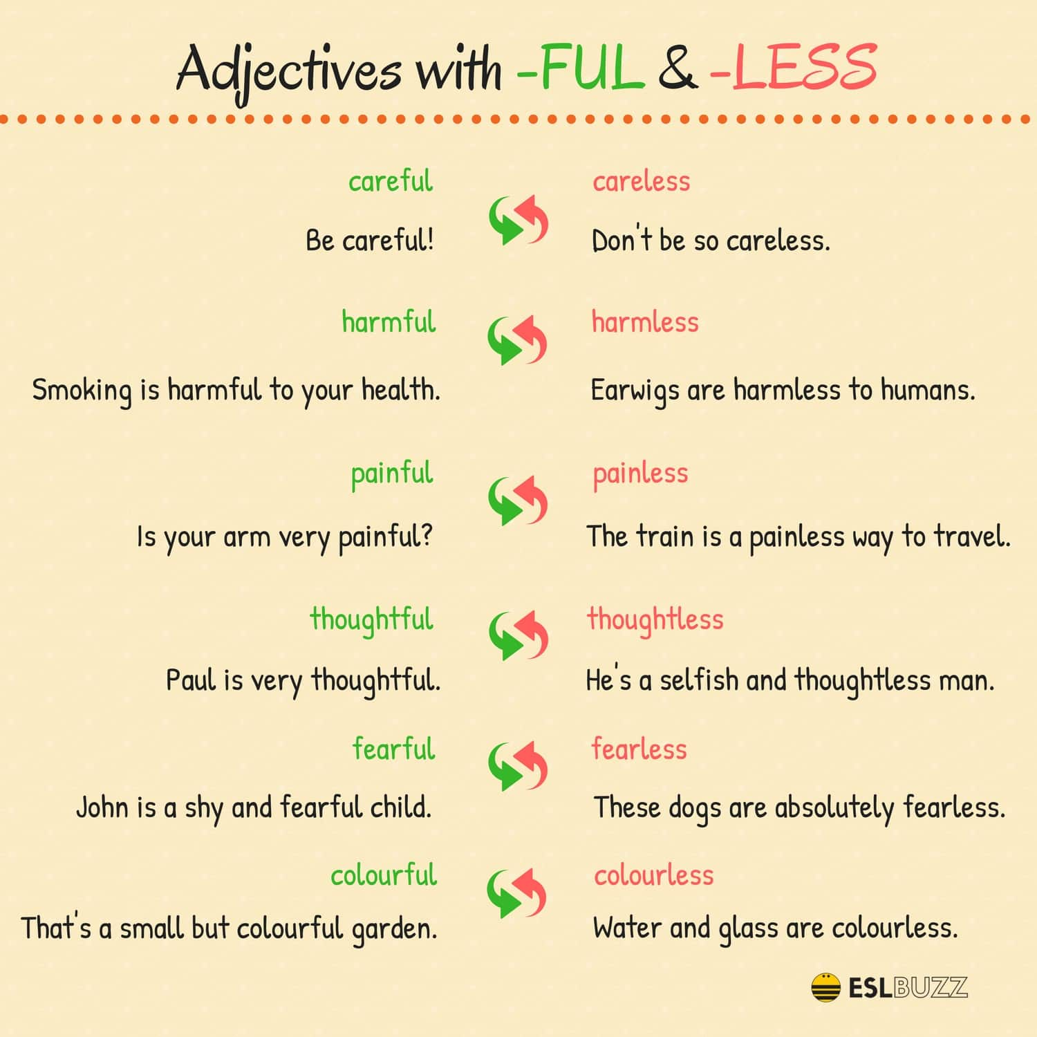 English Grammar: Adjectives Ending in -FUL or -LESS - ESLBuzz Learning  English