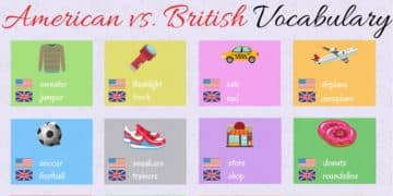 90+Differences between British and American Words in English 2