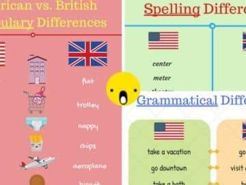 American and British English: What Are The Differences? 15