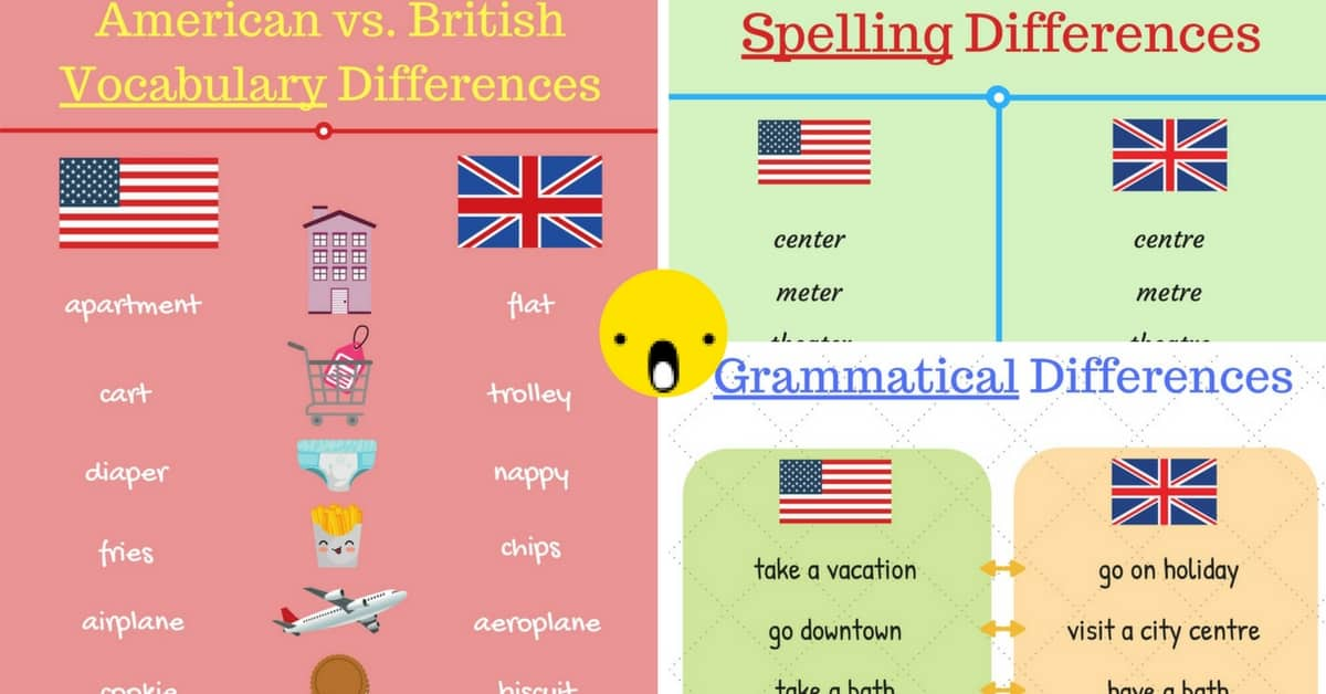 American and British English: What Are The Differences?