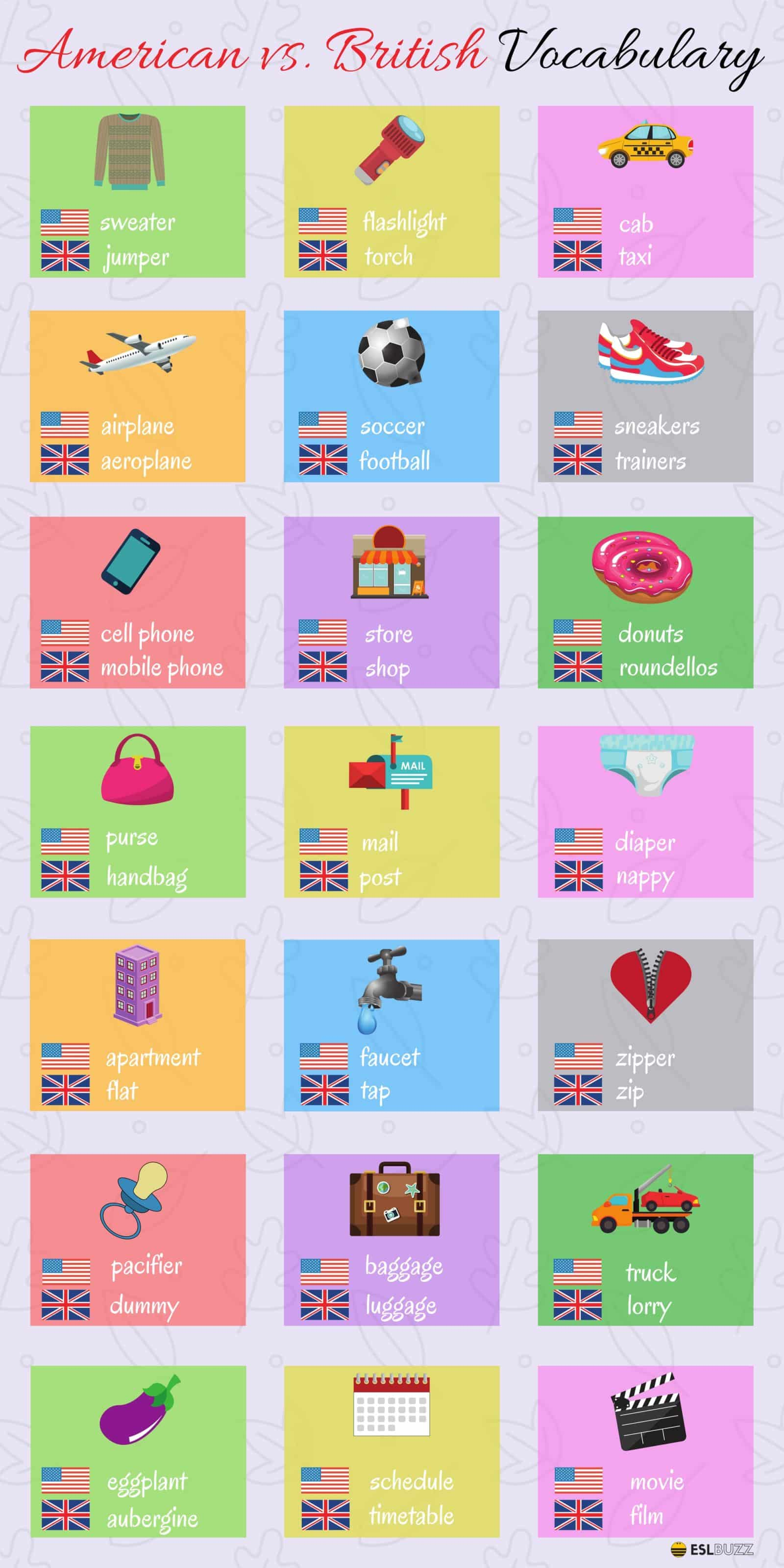 90 differences between british and american words in english